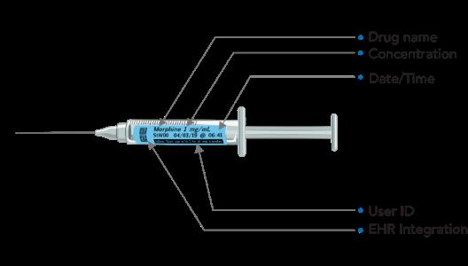 Syringe with Printed Vigilant Labels